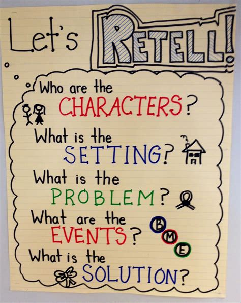 Image result for story retelling anchor chart