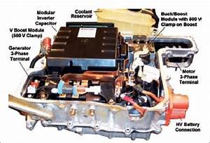 Overview Of Packaging Of 2004 Toyota Prius Hybrid Inverter  Converter