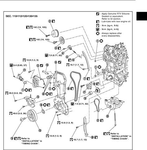 nissan xtrail t30 workshop manual 2006 15 pdf page 49