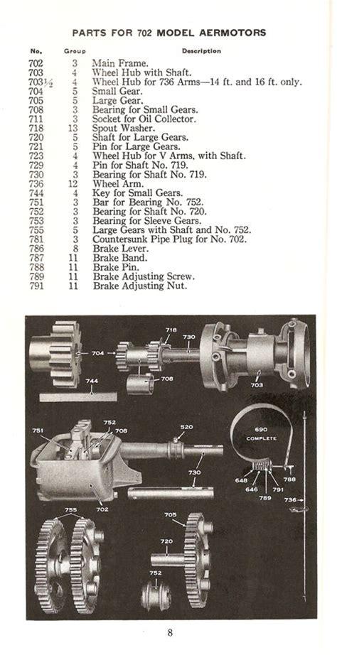 702 Parts List & Diagrams