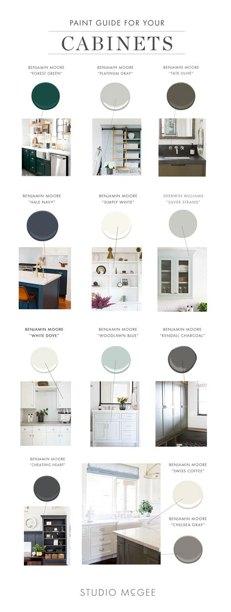 our paint guide to cabinet colors studio mcgee color