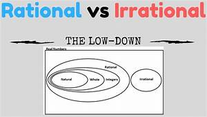Rational And Irrational Numbers Lesson