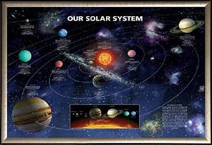 Solar System Poster Printable (page 2) - Pics about space