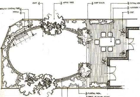 landscape plan view pin by rick anderson on landscape design drawings finds pinterest