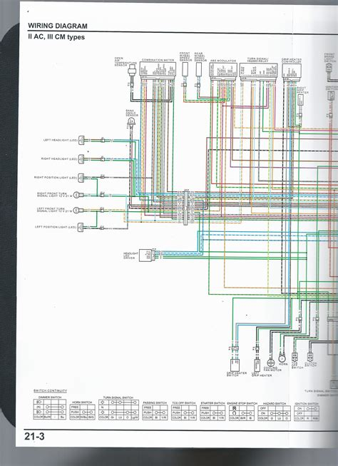 Honda Vfr Wiring Diagram by Wiring Diagram Eighth Generation Vfr S Vfrdiscussion