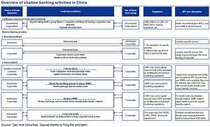 China's Credit Crisis In Charts | Zero Hedge