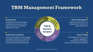 Technology Business Management: a model for managing IT