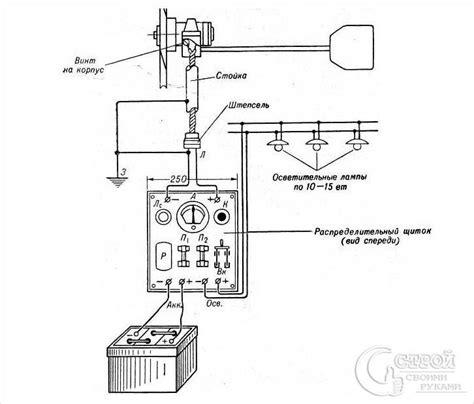 Как произвести расчет ветрогенератора формулы + практический пример расчета СоветИнженера