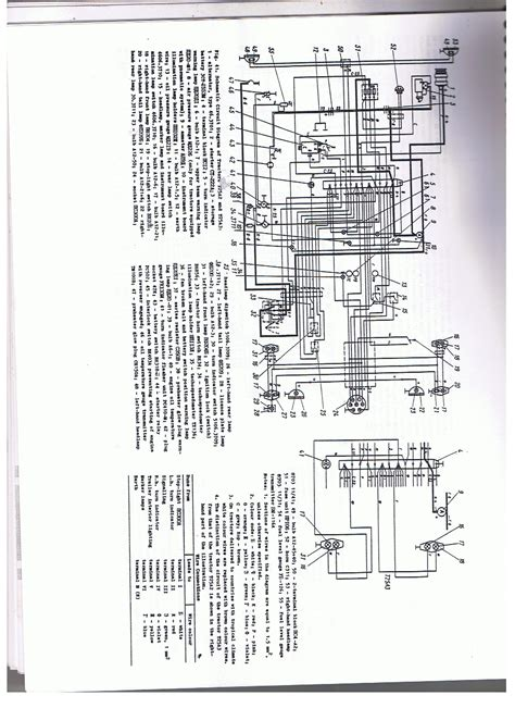 zetor wiring diagram wiring diagram and schematics