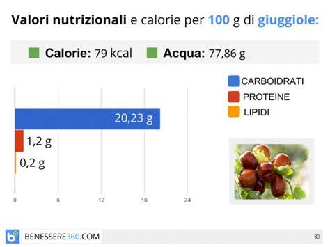 tabella calorie alimenti per 100 grammi giuggiole calorie propriet 224 nutrizionali benefici e