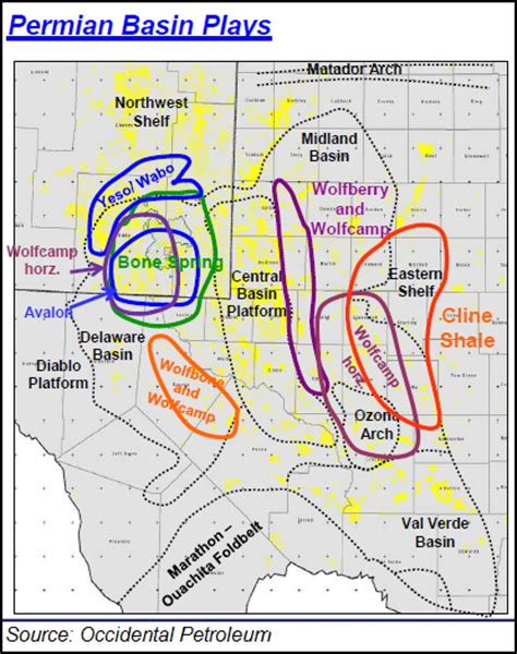 Information on the Permian Basin