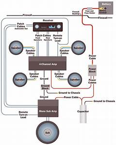 Car Audio Wiring Diagram 1 Sub 4 Speakers