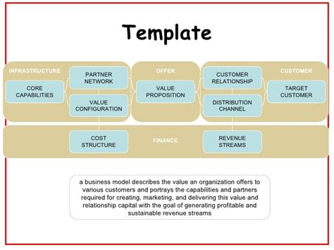 Channel Partner Agreement Template