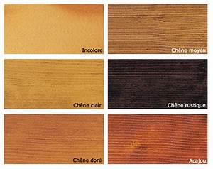 lasure bois exterieur myqtocom With lasure couleur bois exterieur