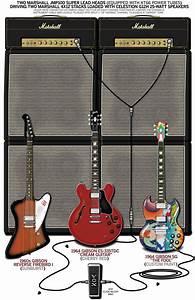 Diagram Guitar Rig Rundown