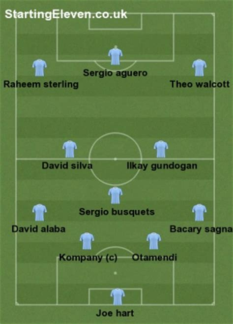 manchester city dream team   user