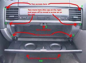 How Does The Glove Box Latch Mechanism Work