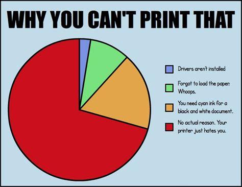 College Printer Meme - friday fun stuff for december 13 2013 happy holiday season geekswing com