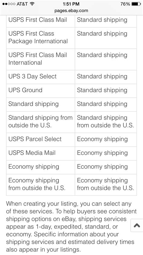 Solved: Sellers who list FREE Standard Shipping, but use E