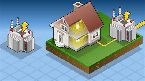 geothermal earth energy heat pump diagram