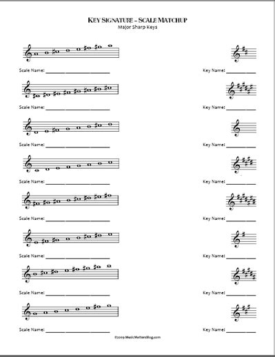 Fresh And Fun! Idea  Key Signaturescale Matchup Music Worksheets  Music Matters Blog