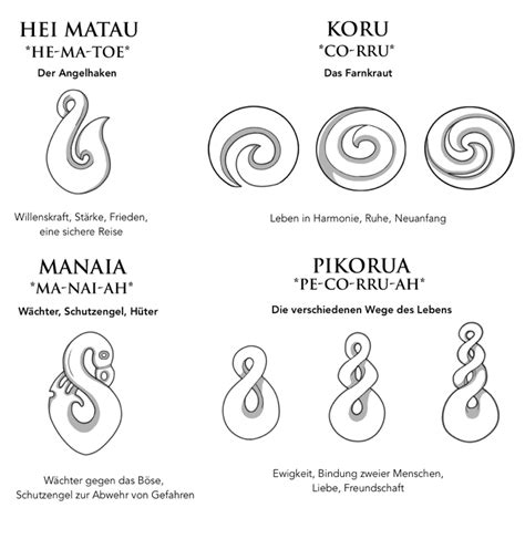 maorie symbole bedeutung maori bedeutung symbole maori bedeutung