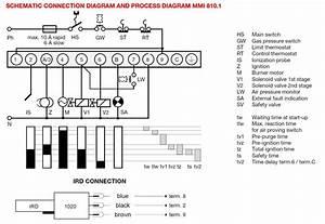Programator Automat De Ardere Satronic Mmi 810 1