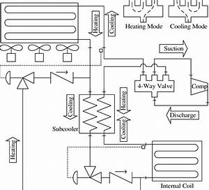 Heat Pump Piping Diagram