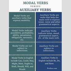 New Examples Of Verbs Example