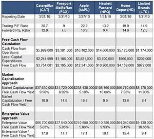 Cash Flow Berechnen : erfreut cashflow vorlagen bilder dokumentationsvorlage beispiel ideen ~ Themetempest.com Abrechnung