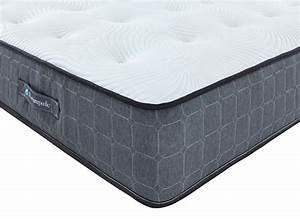 Ikea Hyllestad Test : gallery of sealy pocket premier mattress soft with hyllestad matras review ~ Markanthonyermac.com Haus und Dekorationen