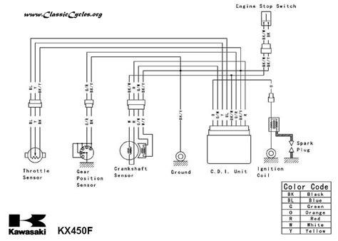 Yamaha V 650 Wiring Diagram Tach by Kawasaki Motorcycle Wiring Diagrams