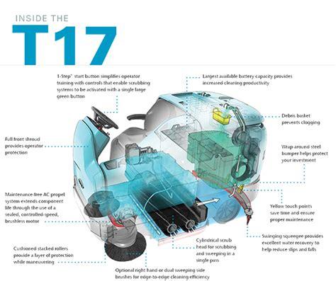 Tennant 17 Floor Machine by Tennant T17 Floor Scrubber Demo Tennant T17