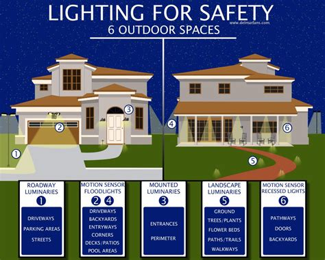 low voltage pool cage lighting outdoor security lighting tips to protect your home 39 s