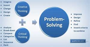 Is there a difference between creative thinking skills and ...