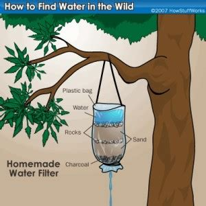 how to make your own water 5 awesome diy emergency ways to filter water in the wild