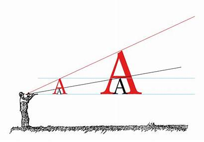 Typography Responsive Basics Perspective Typeface Web Optimization