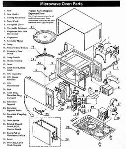Microwave Parts Break Down
