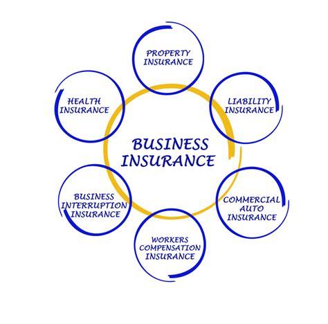 commercial insurance sandvik insurance agency learn