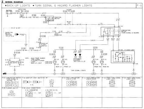 Mazda Wiring Diagram Turn Signal Hazard