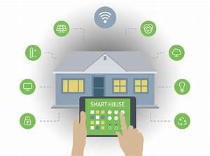 Smart Home Systems : hot ~ Frokenaadalensverden.com Haus und Dekorationen