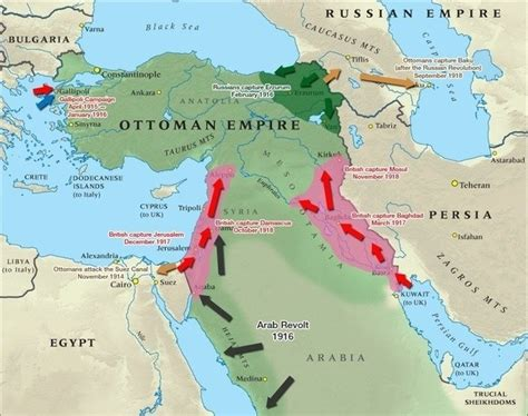 What Happened To The Ottoman Empire by What If The Ottoman Empire Stayed Neutral During Ww1 What
