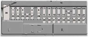 Fuse Box Diagram Ford Edge  2015