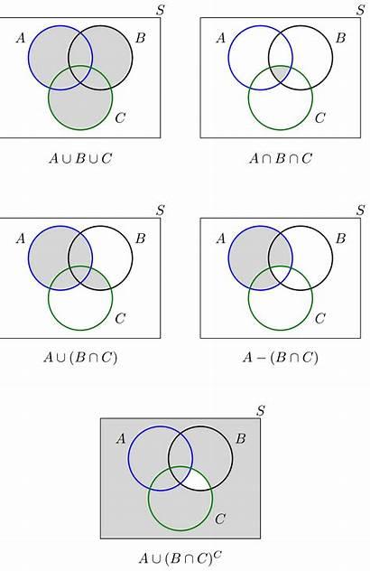Venn Union Intersection Diagram Probability Theory Worksheet