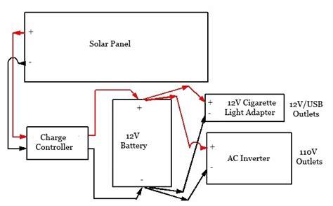 diy portable solar generator general tutorial with diagram