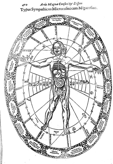 File:Woodcut; microcosm and macrocosm, from Kircher. Wellcome L0015995.jpg - Wikimedia Commons
