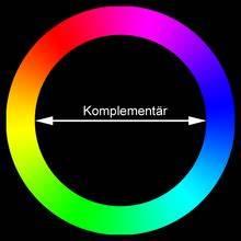 Kontrastfarbe Zu Blau : komplement rfarbe wikipedia ~ Frokenaadalensverden.com Haus und Dekorationen