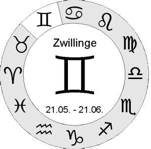 Sternbild Zwilling Mann by Zwillinge