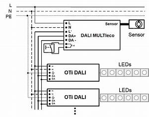 What Is Multieco   Led 1 De