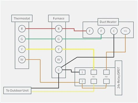 old lennox thermostat wiring diagram circuit diagram maker lennox gas furnace numbers